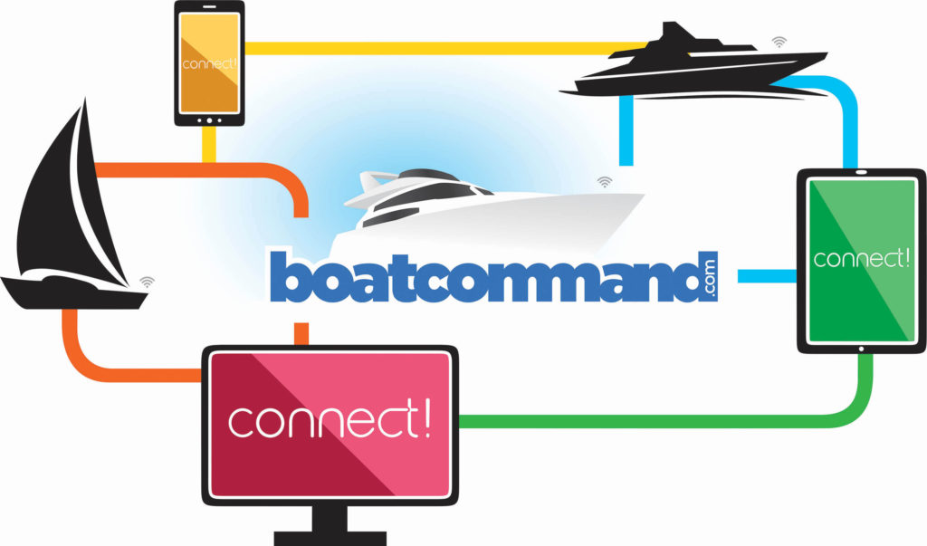 Control your boat remotely with Boat Command!